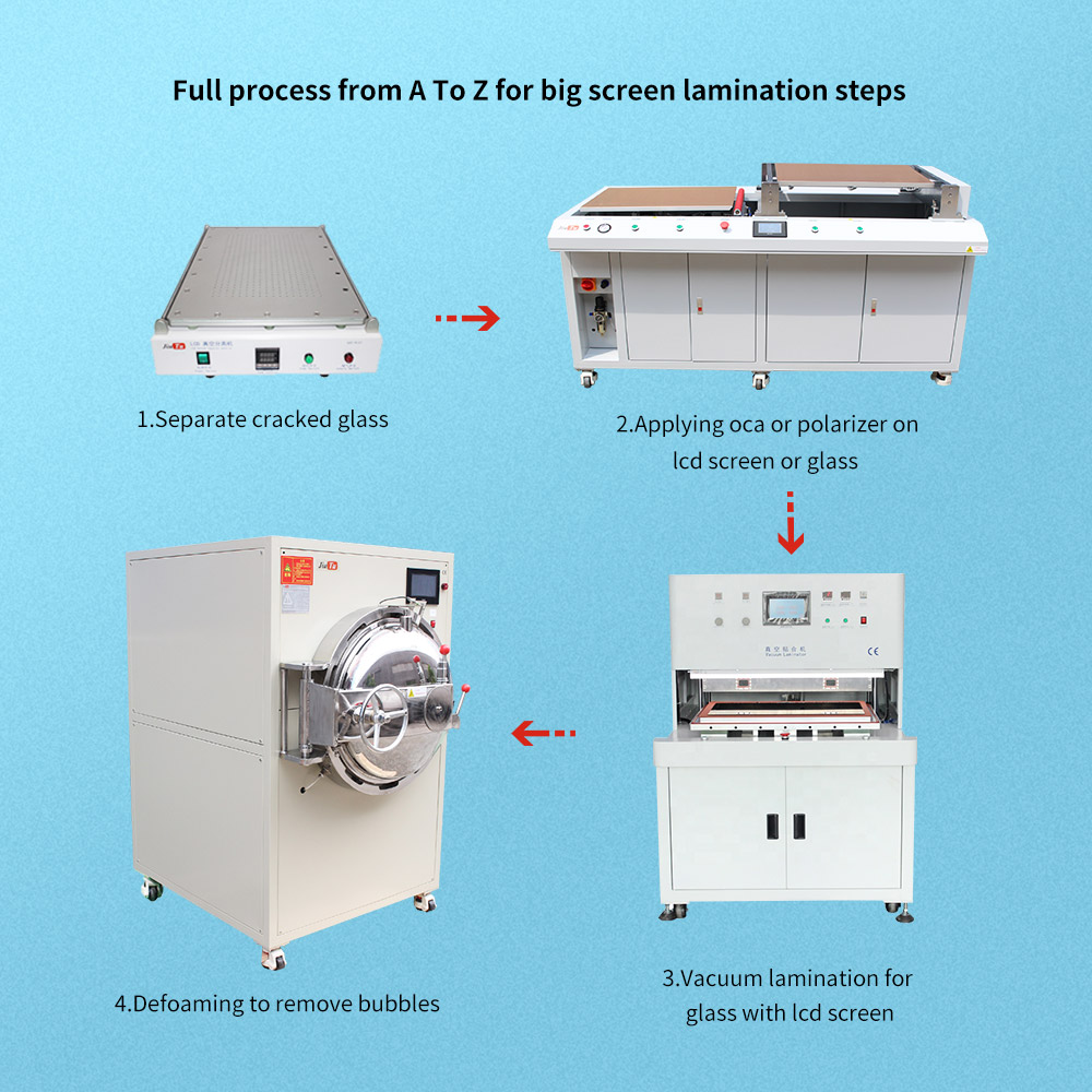 27 Inch SCA Film Apply Machine For iMac A1418 iPad Glass with Touch Double Sided Glue OCA Film Laminating Machine Featured Image
